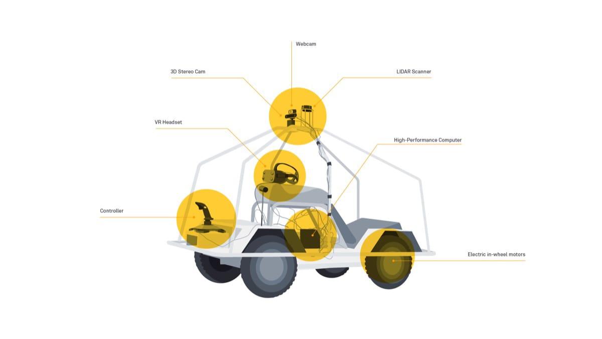 self-driving-moovellab-device_19